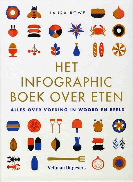 Het infographic boek over eten