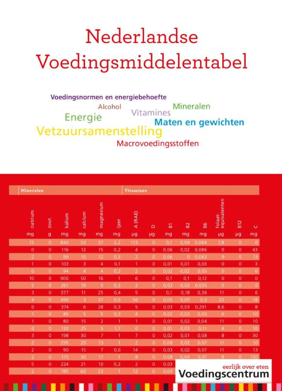 Nederlandse voedingsmiddelentabel
