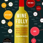 Wine Folly Masterclass